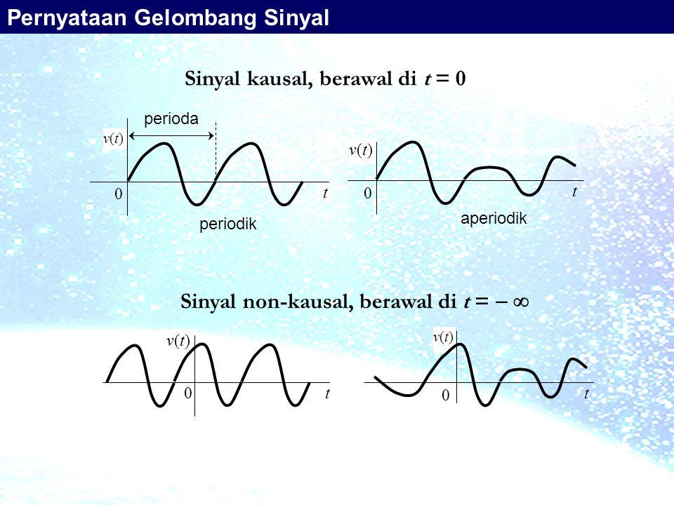 v(t)v(t) t 0 aperiodik Sinyal kausal, berawal di t = 0 Sinyal non-kausal, berawal di t =   periodik v(t)v(t) t 0 perioda v(t)v(t) t 0 v(t)v(t) t 0 P