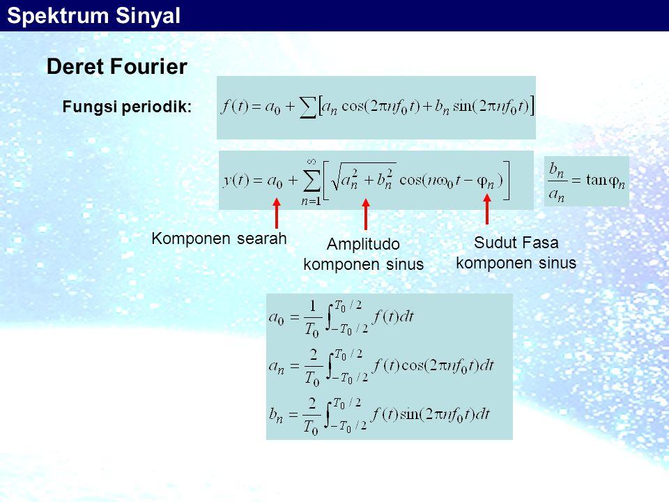 Deret Fourier Fungsi periodik: Komponen searah Amplitudo komponen sinus Sudut Fasa komponen sinus Spektrum Sinyal