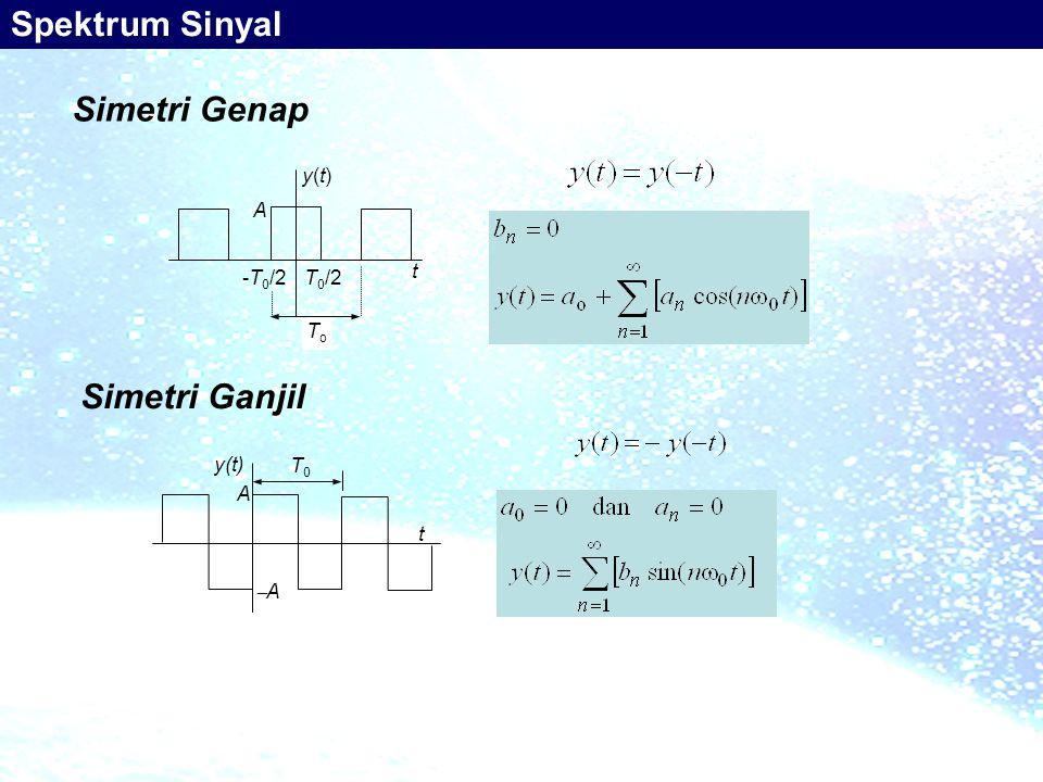Simetri Genap T 0 /2 y(t) A ToTo -T 0 /2 t Simetri Ganjil y(t) t T0T0 A AA Spektrum Sinyal