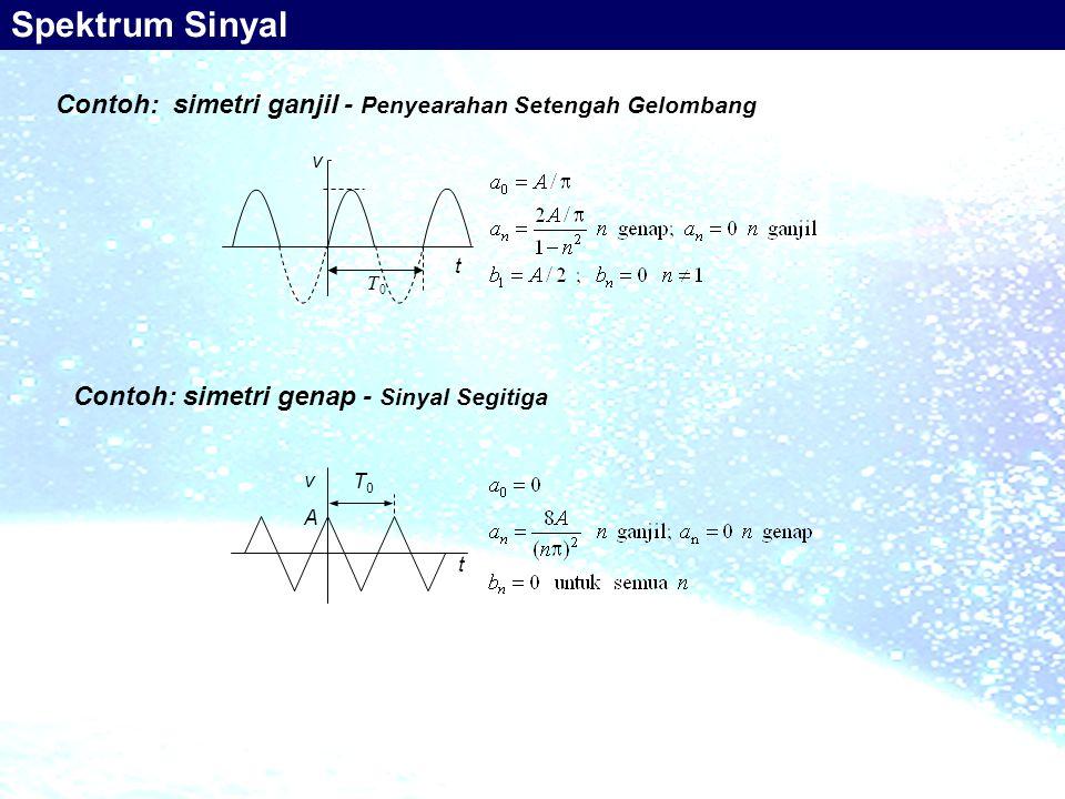Contoh: simetri ganjil - Penyearahan Setengah Gelombang T0T0 t v Contoh: simetri genap - Sinyal Segitiga v t T0T0 A Spektrum Sinyal