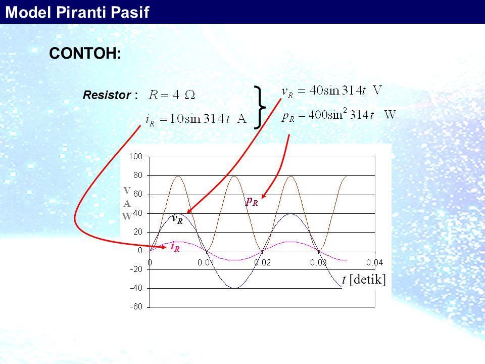 Resistor : CONTOH: Model Piranti Pasif t [detik] VAWVAW vRvR iRiR pRpR