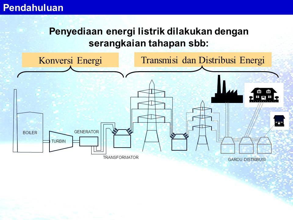 TRANSFORMATOR BOILER TURBIN GENERATOR GARDU DISTRIBUSI Konversi Energi Transmisi dan Distribusi Energi Penyediaan energi listrik dilakukan dengan sera