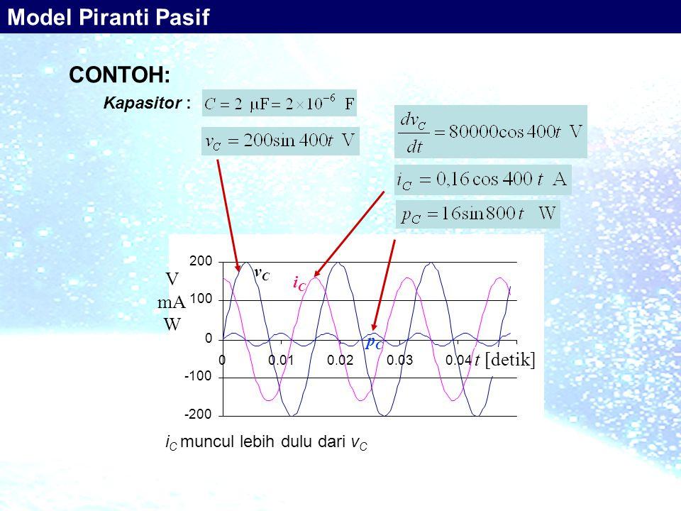 Kapasitor : CONTOH: Model Piranti Pasif