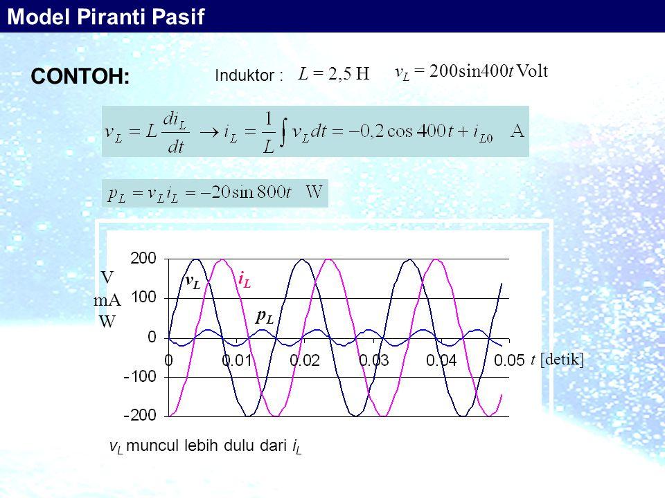 V mA W pLpL vLvL iLiL t [detik] L = 2,5 H v L = 200sin400t Volt Indu k tor : CONTOH: Model Piranti Pasif v L muncul lebih dulu dari i L