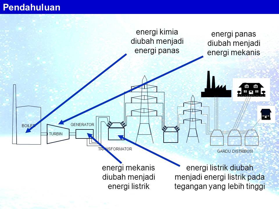 TRANSFORMATOR BOILER TURBIN GENERATOR GARDU DISTRIBUSI energi kimia diubah menjadi energi panas energi panas diubah menjadi energi mekanis energi meka