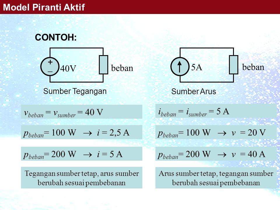++ 40V beban 5A beban v beban = v sumber = 40 V p beban = 100 W  v = 20 V Tegangan sumber tetap, arus sumber berubah sesuai pembebanan Sumber Tegan