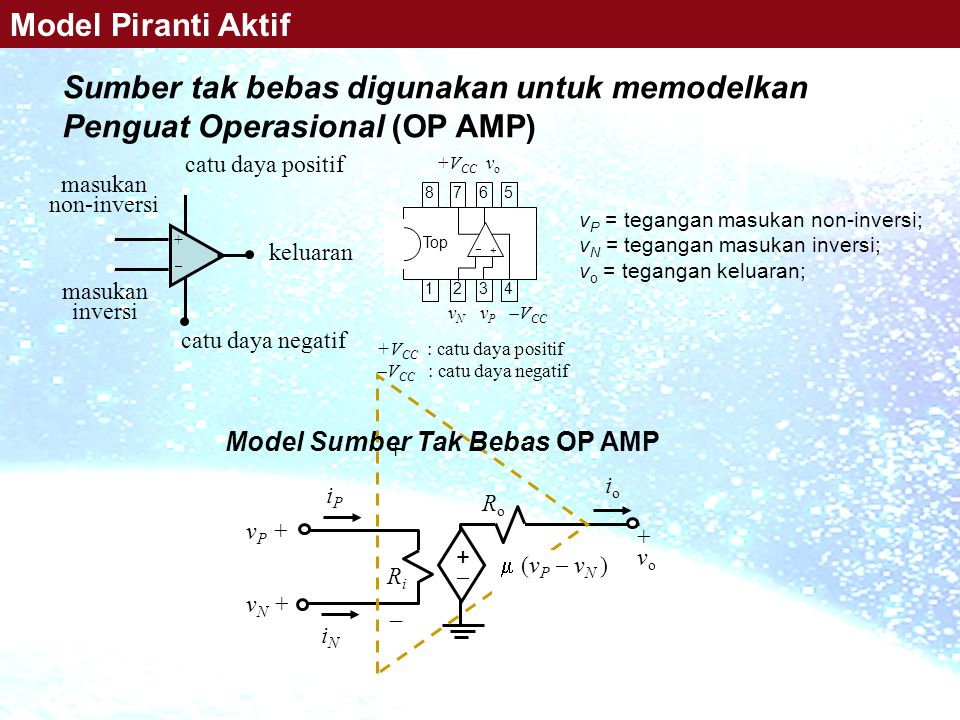 Sumber tak bebas digunakan untuk memodelkan Penguat Operasional (OP AMP) ++ catu daya positif catu daya negatif keluaran masukan non-inversi masukan