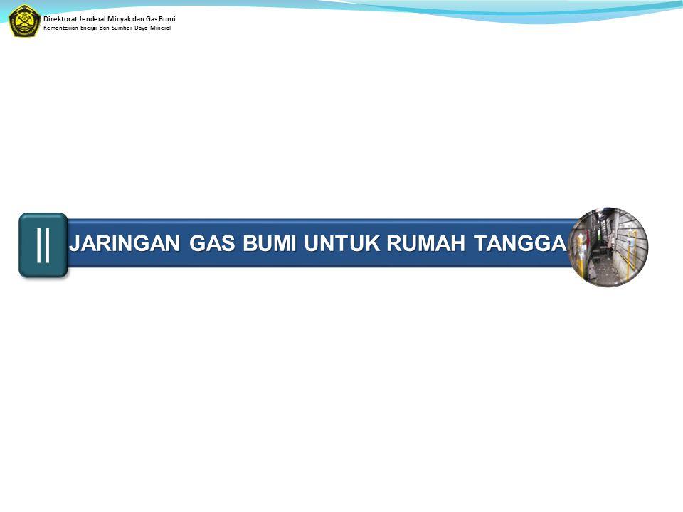 Direktorat Jenderal Minyak dan Gas Bumi Kementerian Energi dan Sumber Daya Mineral JARINGAN GAS BUMI UNTUK RUMAH TANGGA II