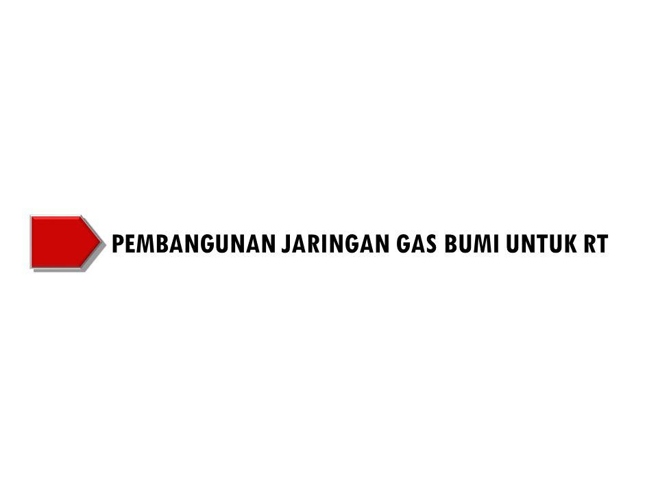 PEMBANGUNAN JARINGAN GAS BUMI UNTUK RT