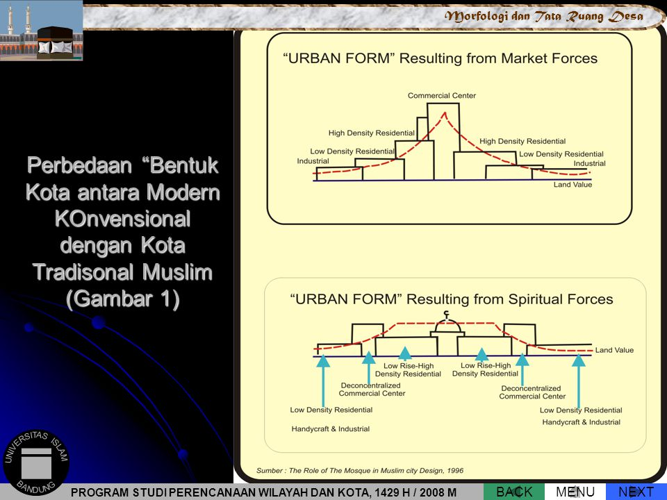 NEXTBACKMENU PROGRAM STUDI PERENCANAAN WILAYAH DAN KOTA, 1429 H / 2008 M Morfologi dan Tata Ruang Desa Perbedaan Bentuk Kota antara Modern KOnvensional dengan Kota Tradisonal Muslim (Gambar 1)