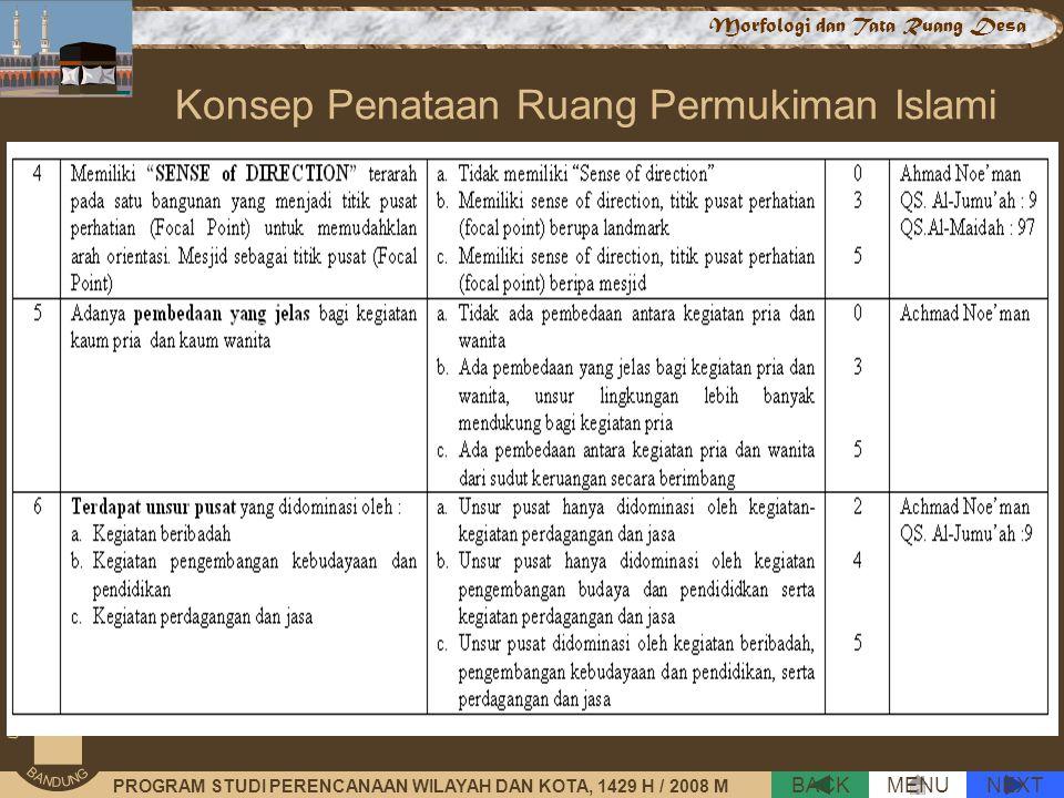 NEXTBACKMENU PROGRAM STUDI PERENCANAAN WILAYAH DAN KOTA, 1429 H / 2008 M Morfologi dan Tata Ruang Desa