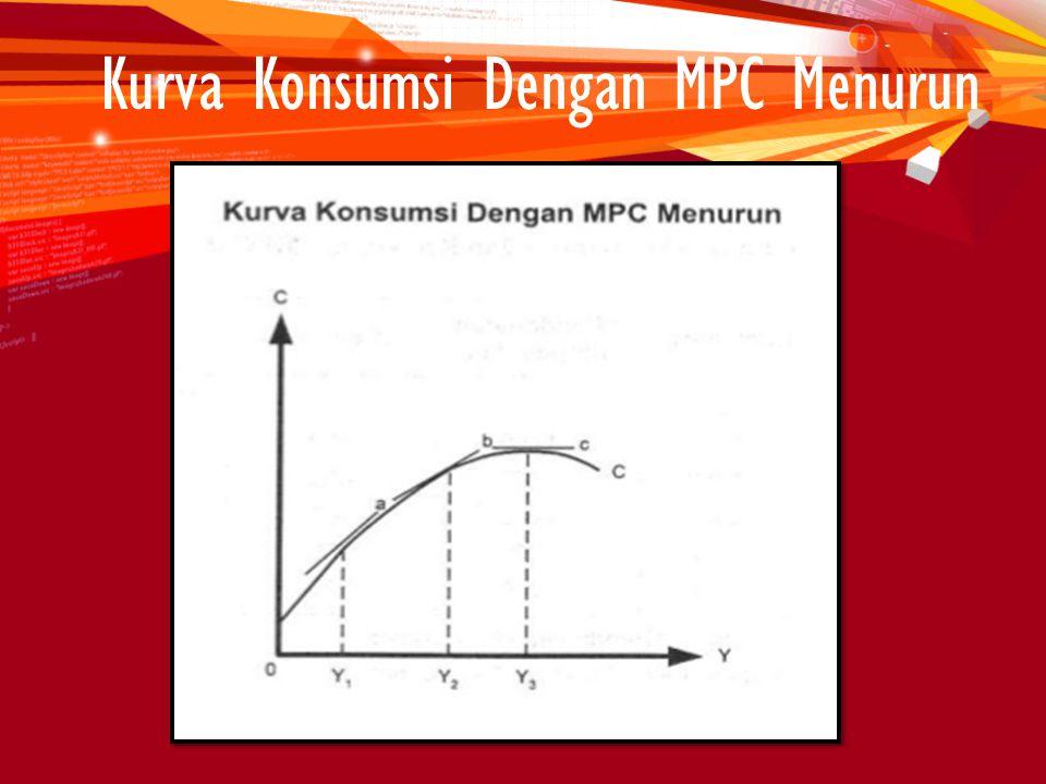 Kecenderungan Mengonsumsi Marginal / Marginal Propensity to Consume (MPC) Perubahan konsumsi sebagai akibat perubahan pendapatan nasional. Rumus : MPC