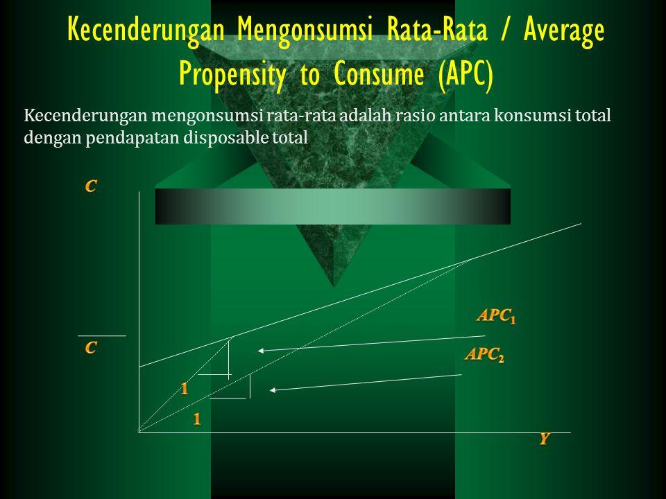 Kecenderungan Mengonsumsi Rata-Rata / Average Propensity to Consume (APC) Kecenderungan mengonsumsi rata-rata adalah rasio antara konsumsi total dengan pendapatan disposable total