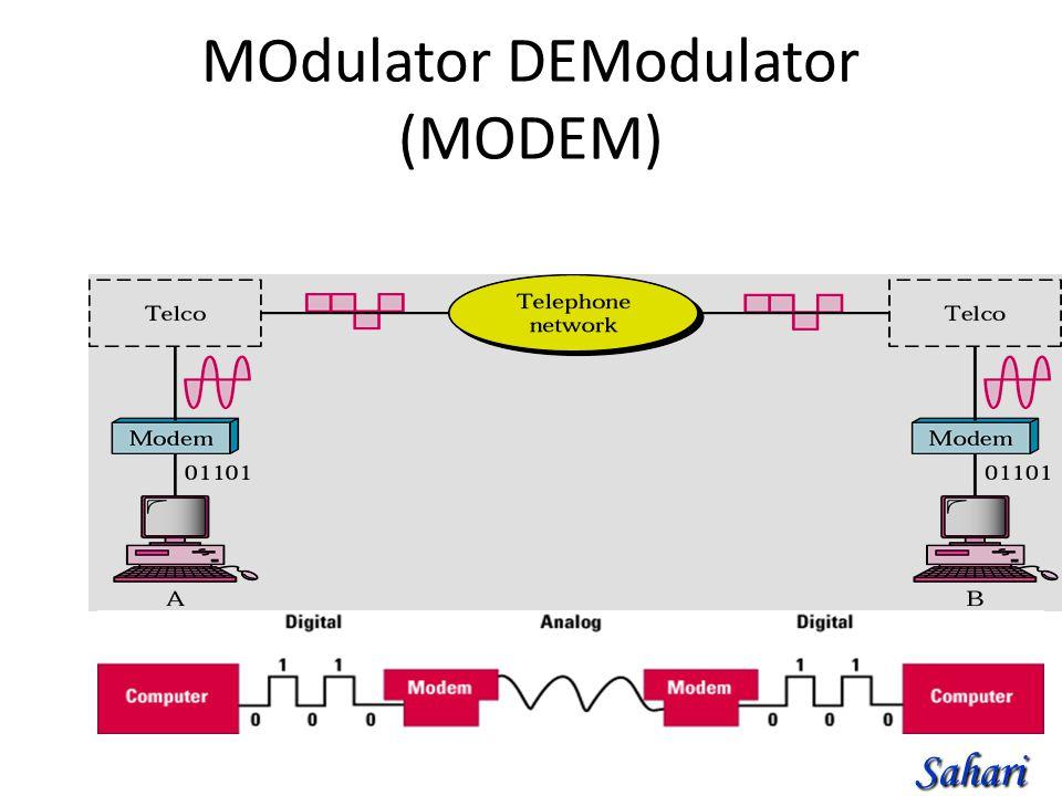 MOdulator DEModulator (MODEM) Sahari
