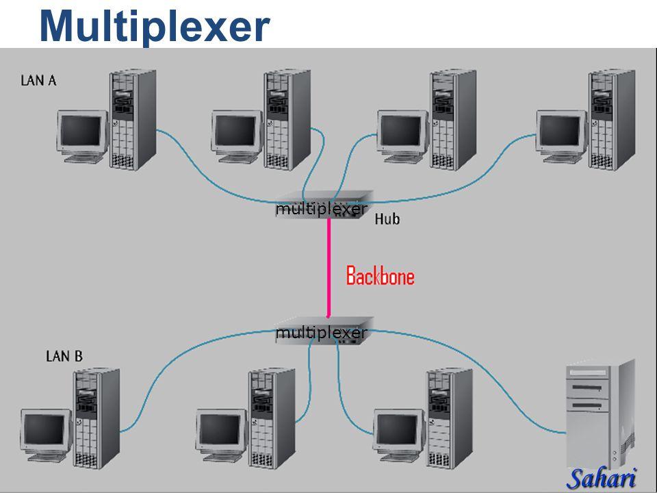 Multiplexer multiplexer Sahari