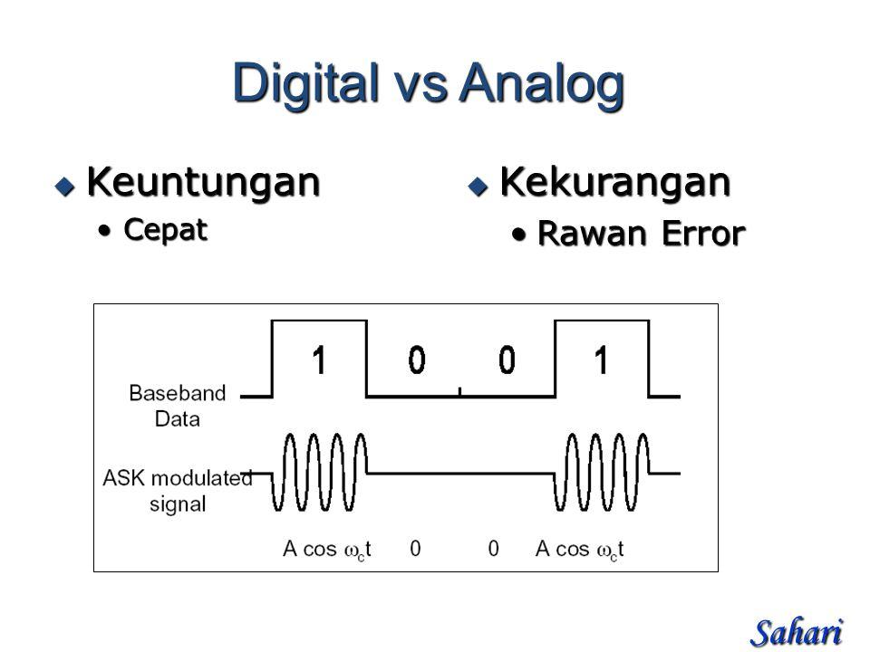Digital vs Analog  Keuntungan CepatCepat  Kekurangan Rawan ErrorRawan Error Sahari