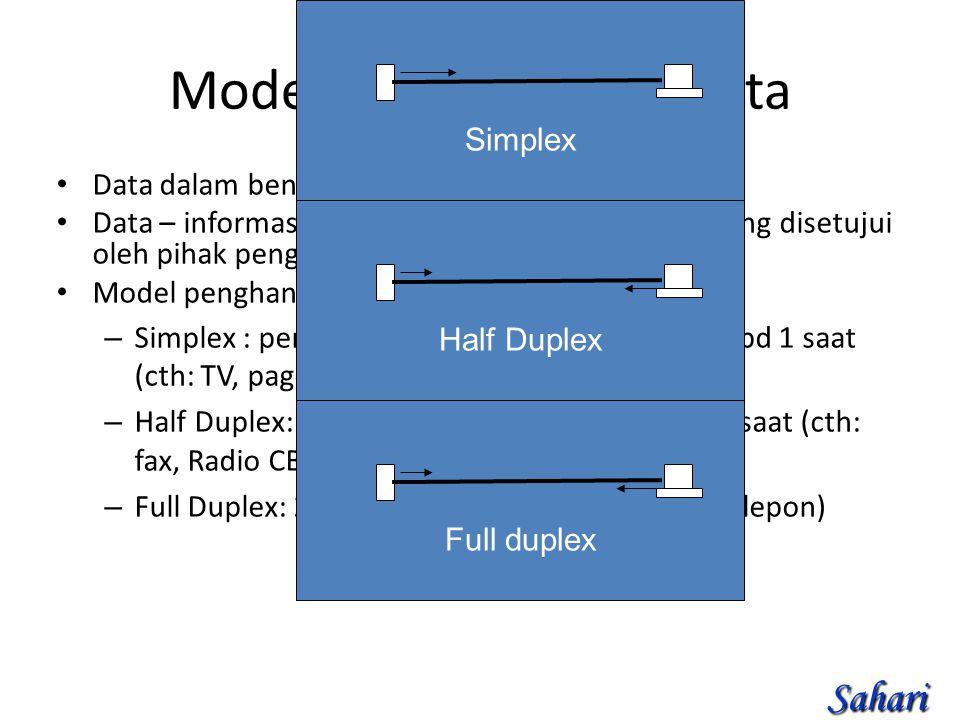 Model Penghantaran Data Data dalam bentuk termudah ialah bit 0 dan 1 Data – informasi yang diwakilkan dalam bentuk yang disetujui oleh pihak pengirim dan penerima Model penghantaran data: – Simplex : penghantaran dalam dlm 1 arah saja pd 1 saat (cth: TV, pager, radio) – Half Duplex: 2 arah tetapi hanya 1 arah pada 1 saat (cth: fax, Radio CB (Citizen Band) – Full Duplex: 2 arah pada 1 saat yg sama (cth: telepon) SimplexHalf DuplexFull duplex Sahari