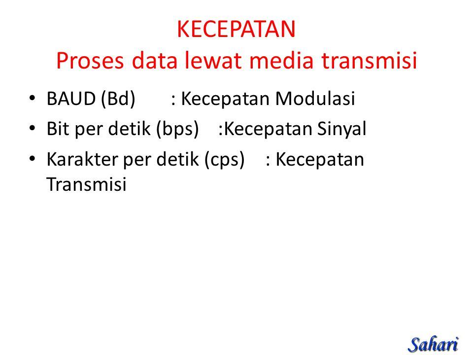 KECEPATAN Proses data lewat media transmisi BAUD (Bd) : Kecepatan Modulasi Bit per detik (bps):Kecepatan Sinyal Karakter per detik (cps): Kecepatan Transmisi Sahari