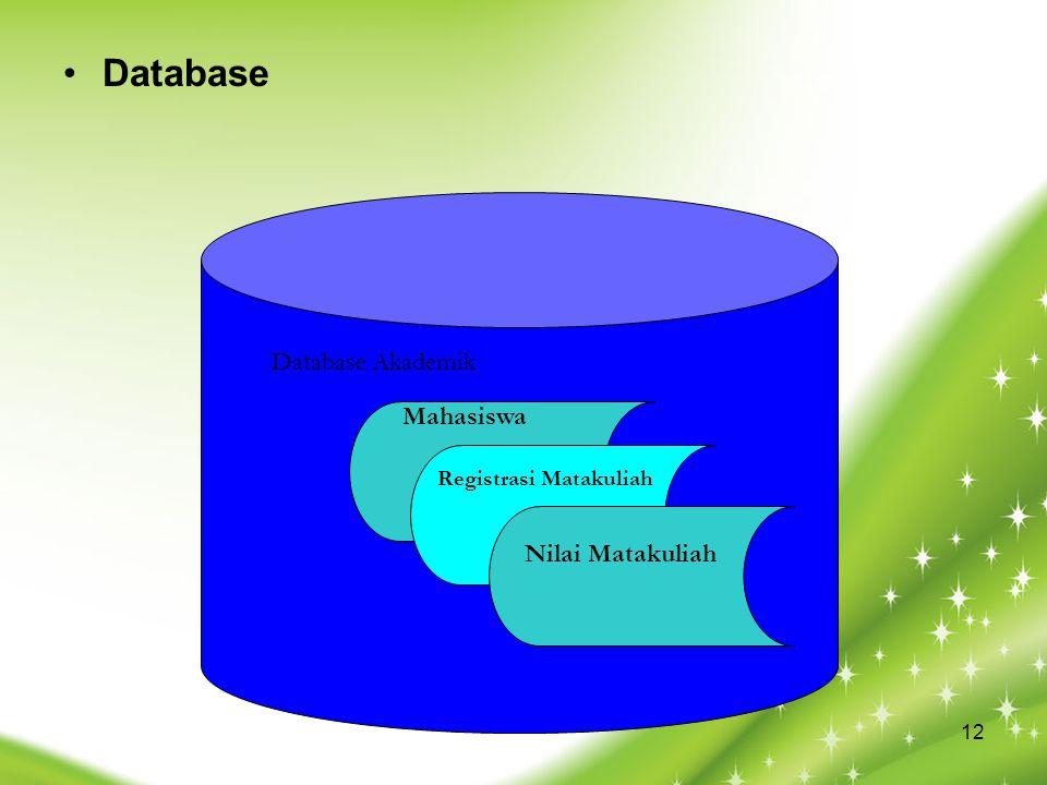 Database Database Akademik Mahasiswa Registrasi Matakuliah Nilai Matakuliah 12