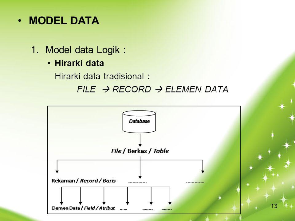 MODEL DATA 1.Model data Logik : Hirarki data Hirarki data tradisional : FILE  RECORD  ELEMEN DATA 13
