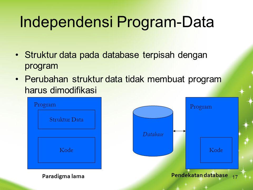 Struktur data pada database terpisah dengan program Perubahan struktur data tidak membuat program harus dimodifikasi Struktur Data Kode Program Paradigma lama Kode Program Pendekatan database Database Independensi Program-Data 17