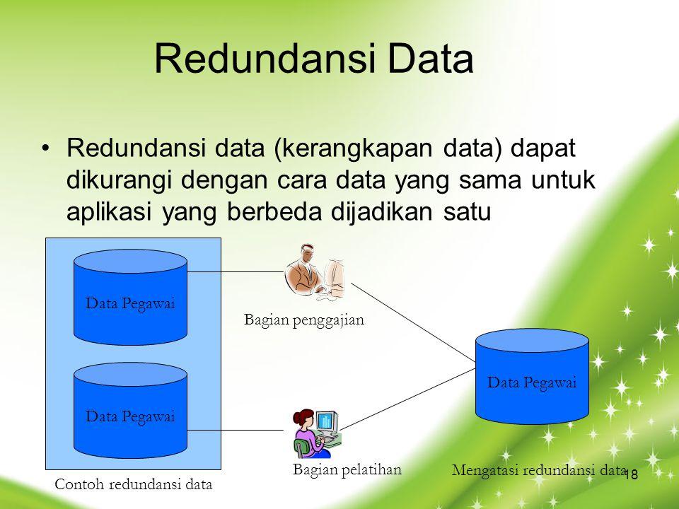 Data Pegawai Bagian penggajian Bagian pelatihan Data Pegawai Contoh redundansi data Mengatasi redundansi data Redundansi Data Redundansi data (kerangkapan data) dapat dikurangi dengan cara data yang sama untuk aplikasi yang berbeda dijadikan satu 18