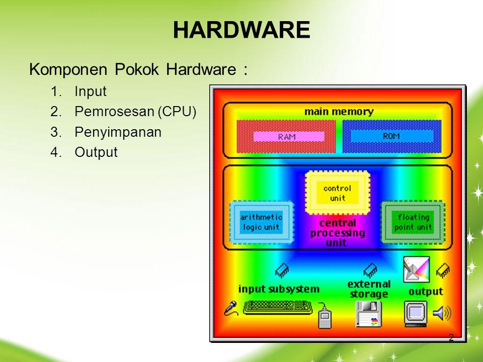 HARDWARE Komponen Pokok Hardware : 1.Input 2.Pemrosesan (CPU) 3.Penyimpanan 4.Output 2