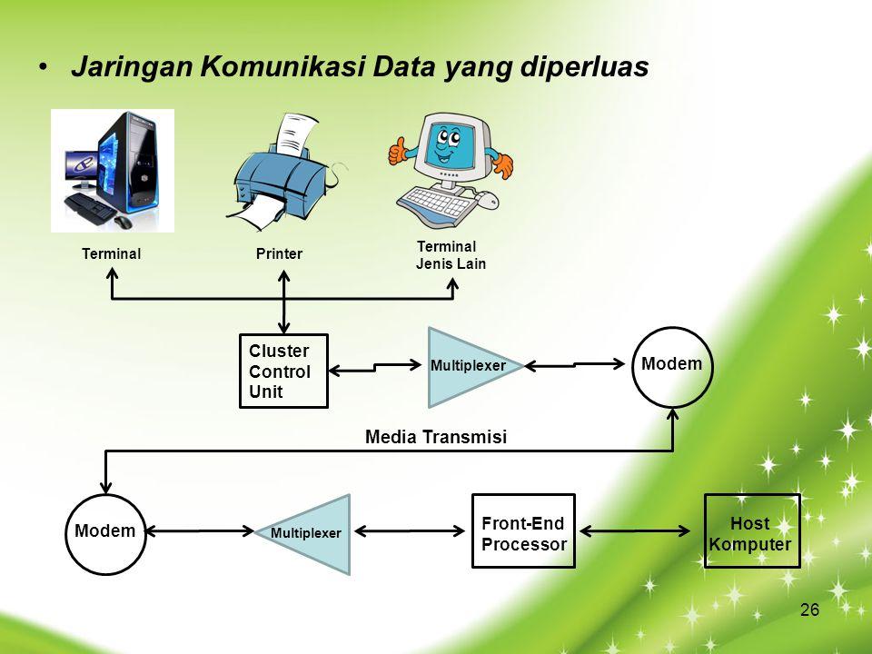 Jaringan Komunikasi Data yang diperluas TerminalPrinter Terminal Jenis Lain Cluster Control Unit Multiplexer Modem Media Transmisi Front-End Processor