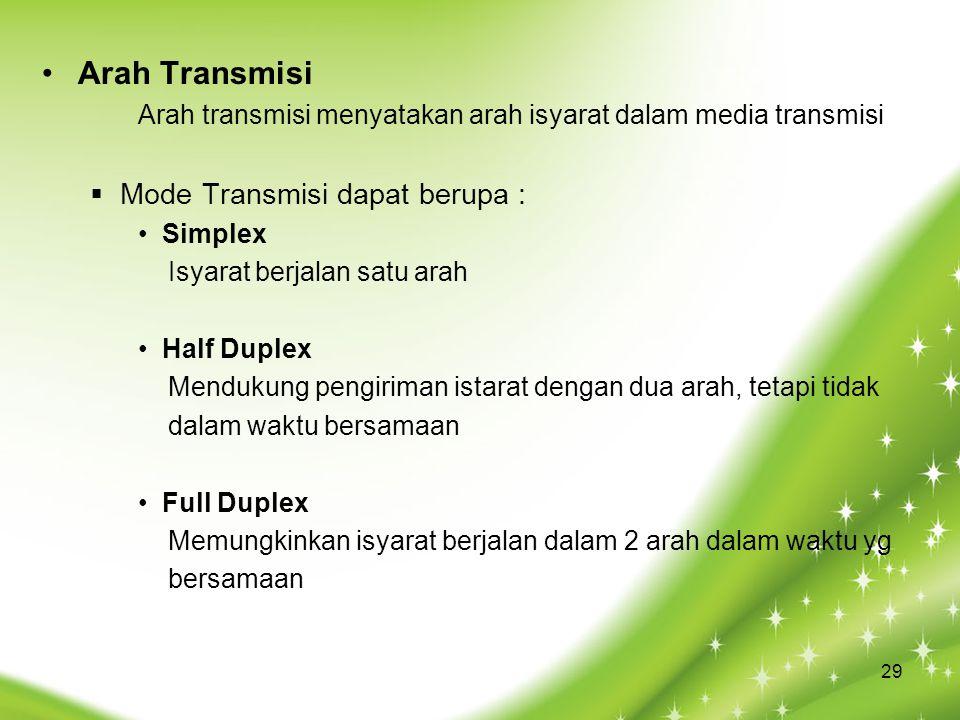 Arah Transmisi Arah transmisi menyatakan arah isyarat dalam media transmisi  Mode Transmisi dapat berupa : Simplex Isyarat berjalan satu arah Half Du