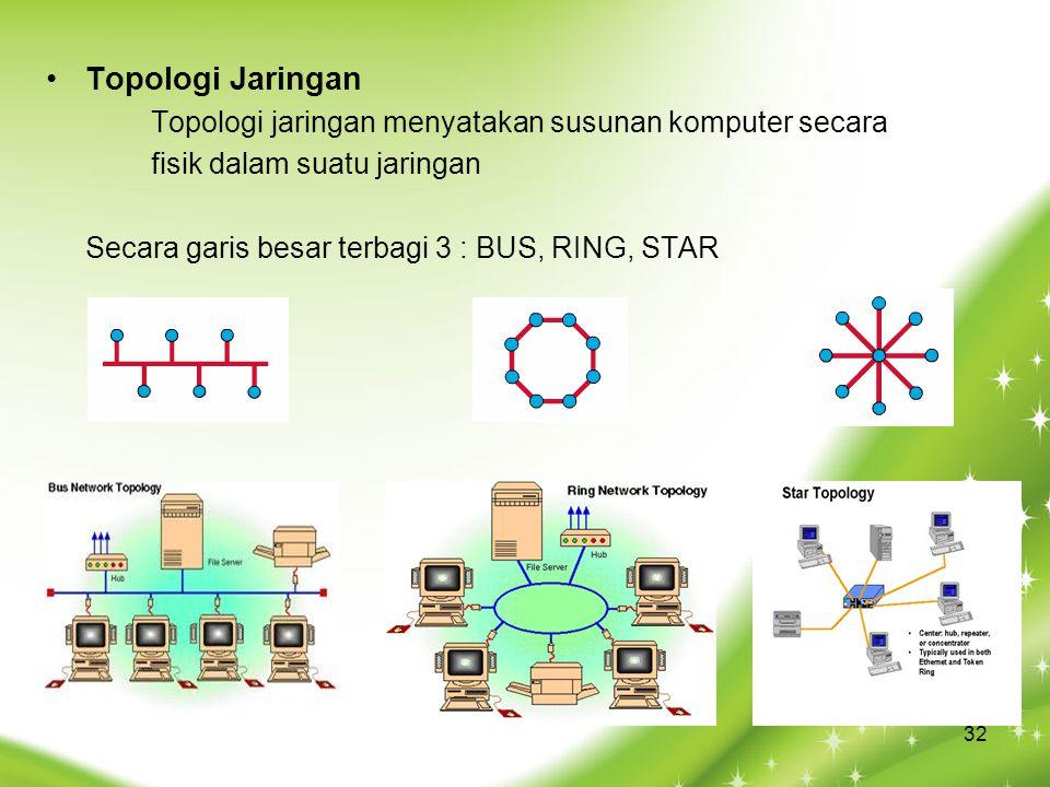Topologi Jaringan Topologi jaringan menyatakan susunan komputer secara fisik dalam suatu jaringan Secara garis besar terbagi 3 : BUS, RING, STAR 32