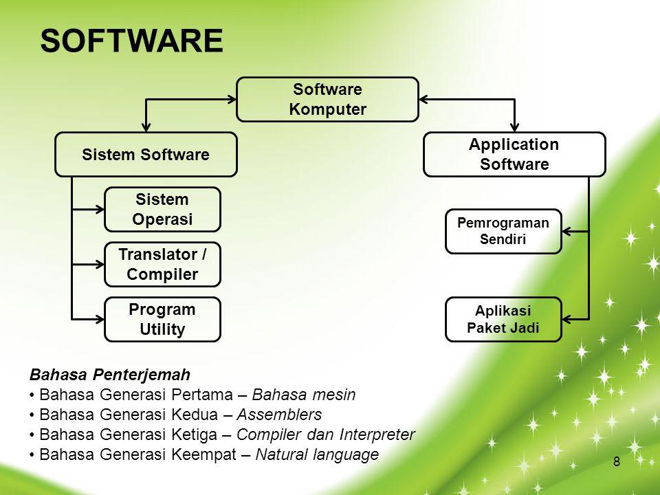 SOFTWARE Software Komputer Application Software Sistem Software Sistem Operasi Translator / Compiler Program Utility Pemrograman Sendiri Aplikasi Paket Jadi Bahasa Penterjemah Bahasa Generasi Pertama – Bahasa mesin Bahasa Generasi Kedua – Assemblers Bahasa Generasi Ketiga – Compiler dan Interpreter Bahasa Generasi Keempat – Natural language 8