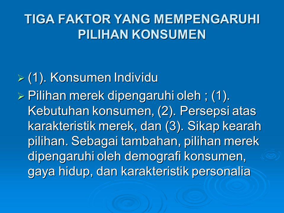 TIGA FAKTOR YANG MEMPENGARUHI PILIHAN KONSUMEN  (1). Konsumen Individu  Pilihan merek dipengaruhi oleh ; (1). Kebutuhan konsumen, (2). Persepsi atas