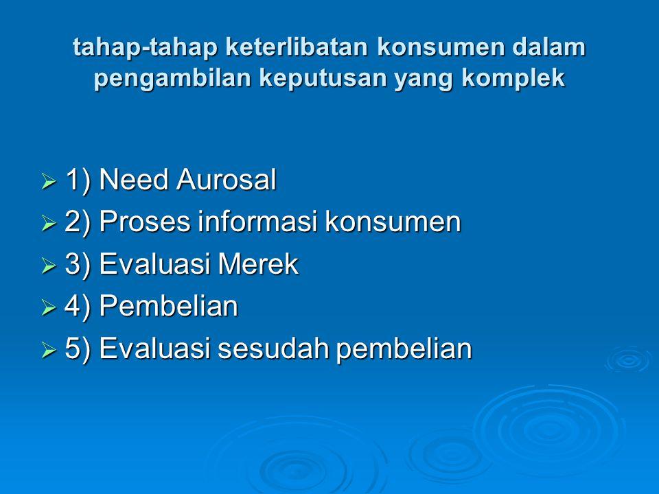 tahap-tahap keterlibatan konsumen dalam pengambilan keputusan yang komplek  1) Need Aurosal  2) Proses informasi konsumen  3) Evaluasi Merek  4) P