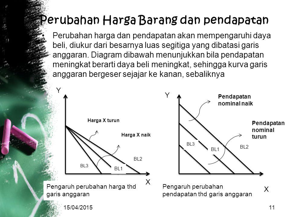 Perubahan Harga Barang dan pendapatan Perubahan harga dan pendapatan akan mempengaruhi daya beli, diukur dari besarnya luas segitiga yang dibatasi gar