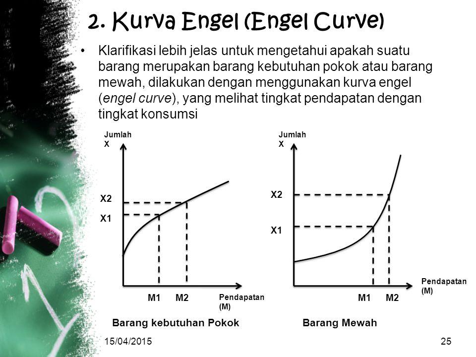 2. Kurva Engel (Engel Curve) Klarifikasi lebih jelas untuk mengetahui apakah suatu barang merupakan barang kebutuhan pokok atau barang mewah, dilakuka