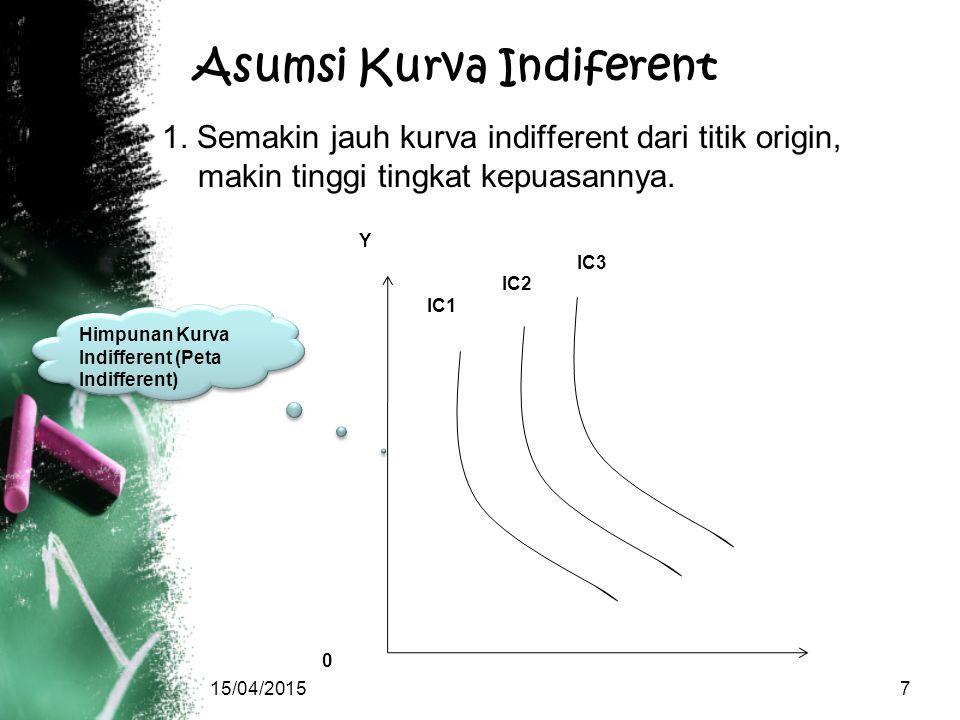 Asumsi Kurva Indiferent 1. Semakin jauh kurva indifferent dari titik origin, makin tinggi tingkat kepuasannya. 15/04/20157 Y 0 IC1 IC2 IC3 Himpunan Ku