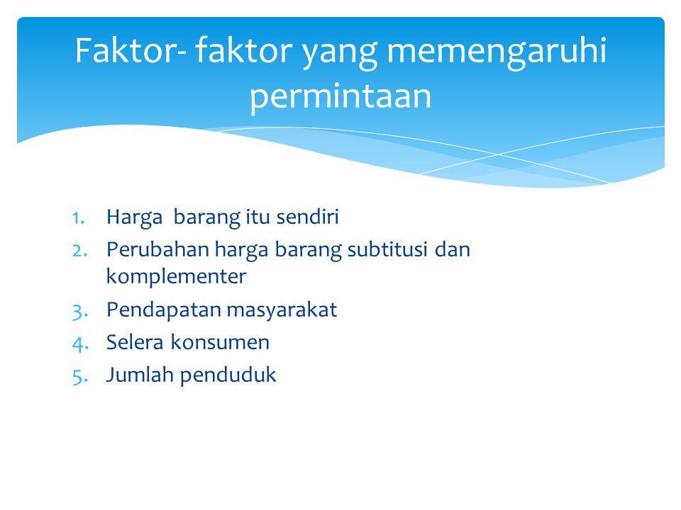 Permintaan berdasarkan daya beli konsumen: 1.Permintaan efektif 2.Permintaan Potensial 3.Permintaan absolut Jenis-jenis permintaan