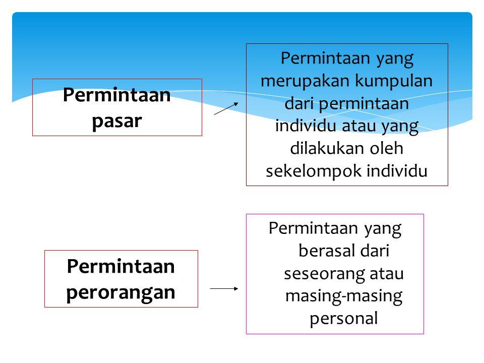 Permintaan pasar Permintaan yang merupakan kumpulan dari permintaan individu atau yang dilakukan oleh sekelompok individu Permintaan perorangan Permintaan yang berasal dari seseorang atau masing-masing personal