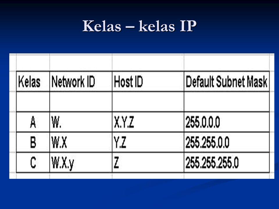 Kelas – kelas IP