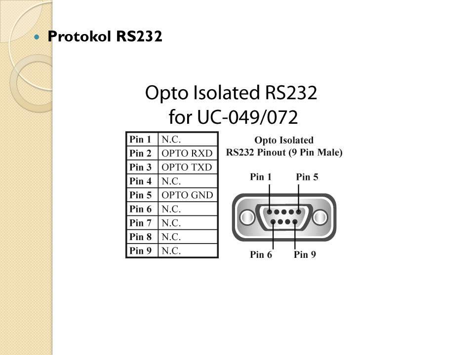 Protokol RS232