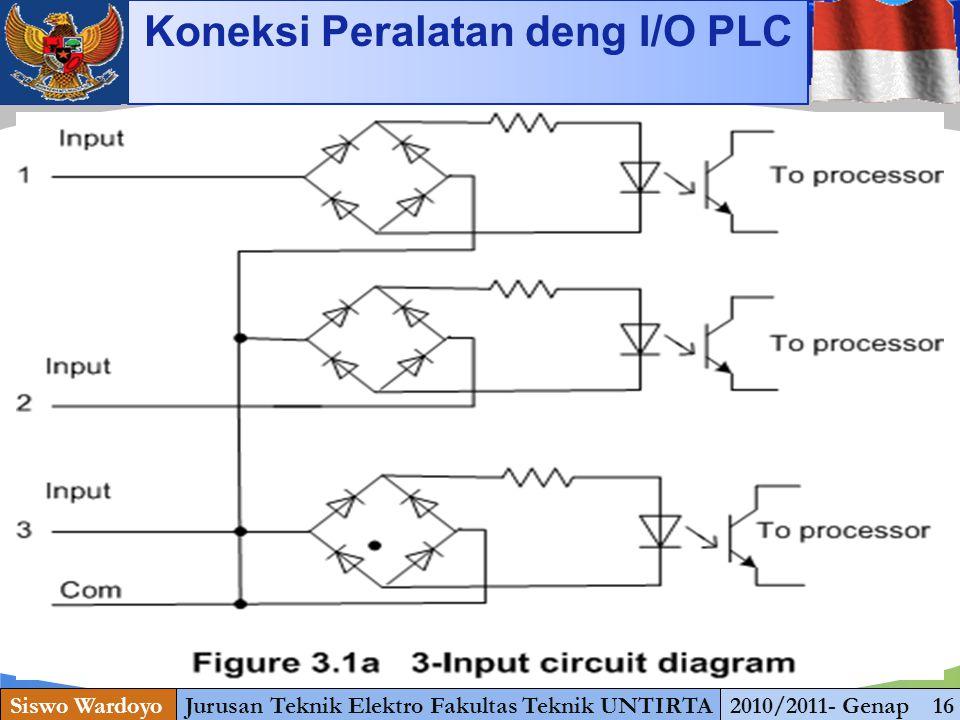 www.themegallery.com Siswo WardoyoJurusan Teknik Elektro Fakultas Teknik UNTIRTA2010/2011- Genap 16 Koneksi Peralatan deng I/O PLC
