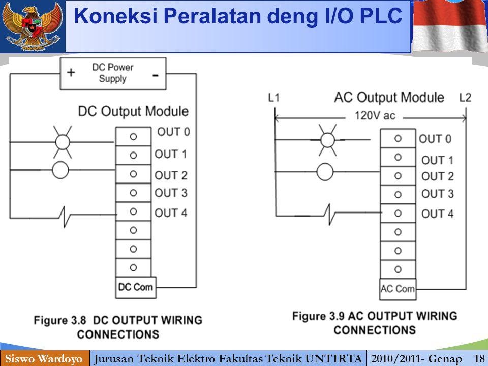 www.themegallery.com Siswo WardoyoJurusan Teknik Elektro Fakultas Teknik UNTIRTA2010/2011- Genap 18 Koneksi Peralatan deng I/O PLC