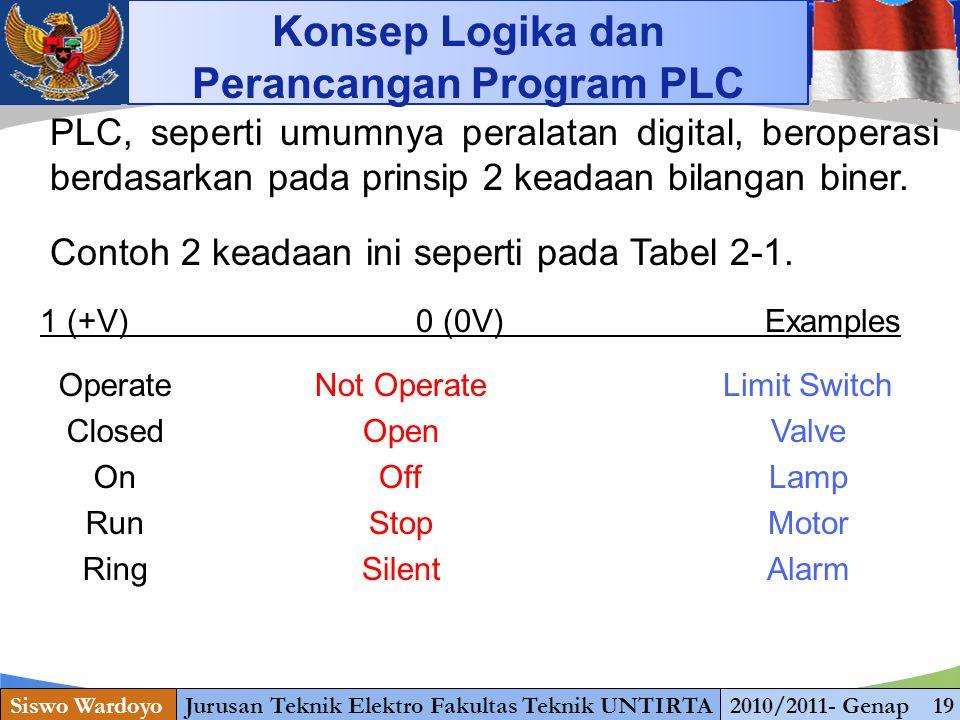www.themegallery.com Siswo WardoyoJurusan Teknik Elektro Fakultas Teknik UNTIRTA2010/2011- Genap 19 Konsep Logika dan Perancangan Program PLC PLC, sep