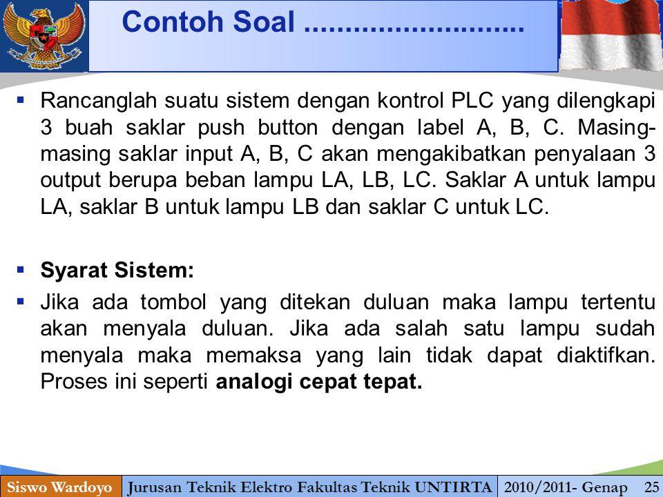 www.themegallery.com Siswo WardoyoJurusan Teknik Elektro Fakultas Teknik UNTIRTA2010/2011- Genap 25 Contoh Soal...........................  Rancangla