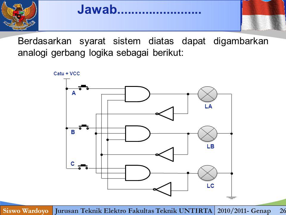 www.themegallery.com Siswo WardoyoJurusan Teknik Elektro Fakultas Teknik UNTIRTA2010/2011- Genap 26 Jawab........................ Catu + VCC A B C LA
