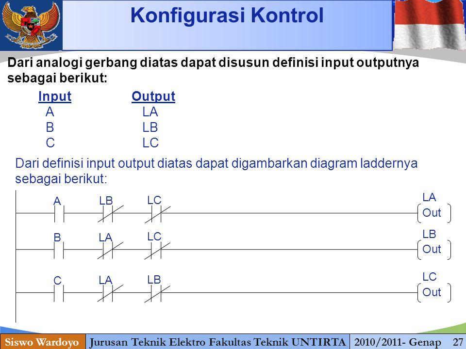 www.themegallery.com Siswo WardoyoJurusan Teknik Elektro Fakultas Teknik UNTIRTA2010/2011- Genap 27 Konfigurasi Kontrol Dari analogi gerbang diatas da