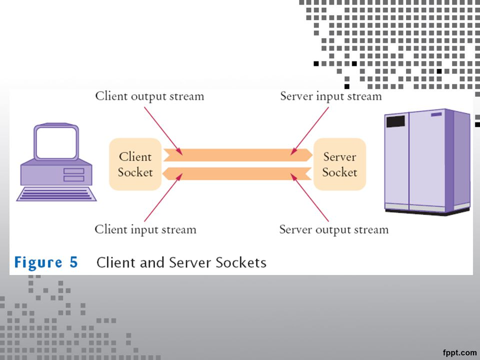 Pengertian socket adalah interface pada jaringan yang menjadi titik komunikasi antarmesin pada Internet Protocol, dan tentunya tanpa komunikasi ini, tidak akan ada pertukaran data dan informasi jaringan.
