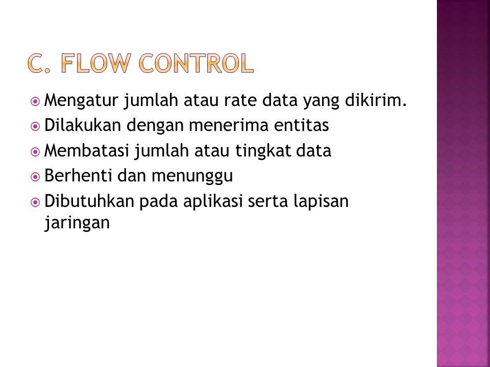 Mengatur jumlah atau rate data yang dikirim.