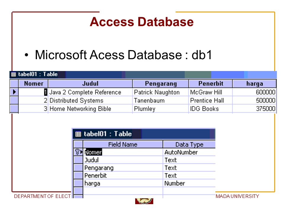 DEPARTMENT OF ELECTRICAL ENGINEERINGGADJAHMADA UNIVERSITY Access Database Microsoft Acess Database : db1