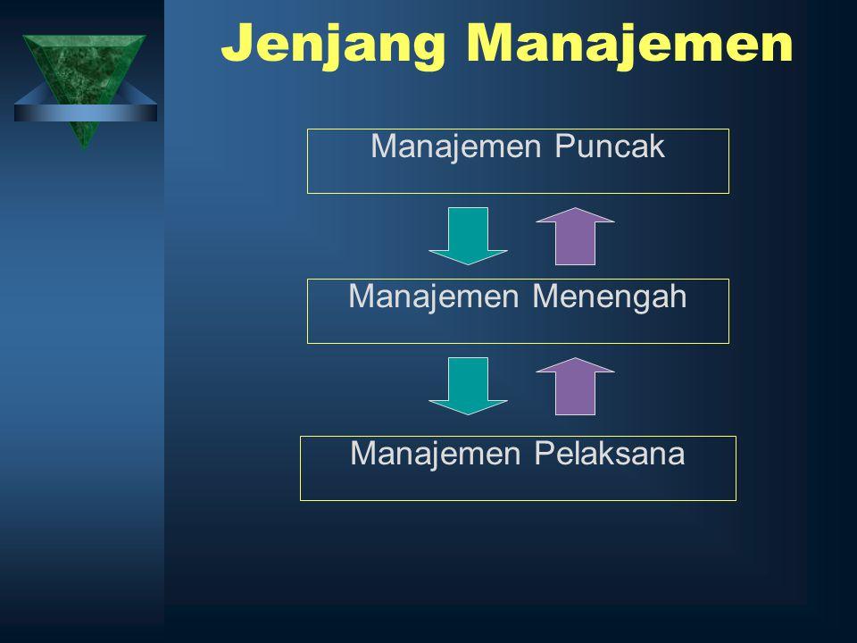 Jenjang Manajemen Manajemen Puncak Manajemen Menengah Manajemen Pelaksana